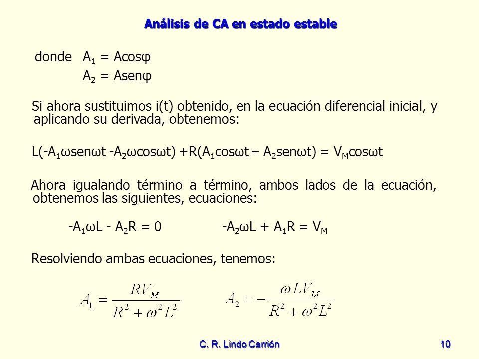 Análisis de CA en estado estable C. R. Lindo Carrión10 donde A 1 = Acosφ A 2 = Asenφ Si ahora sustituimos i(t) obtenido, en la ecuación diferencial in