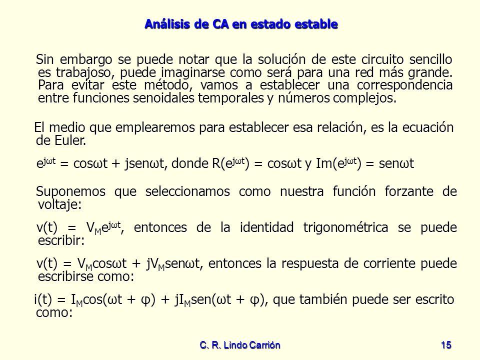 Análisis de CA en estado estable C. R. Lindo Carrión15 Sin embargo se puede notar que la solución de este circuito sencillo es trabajoso, puede imagin