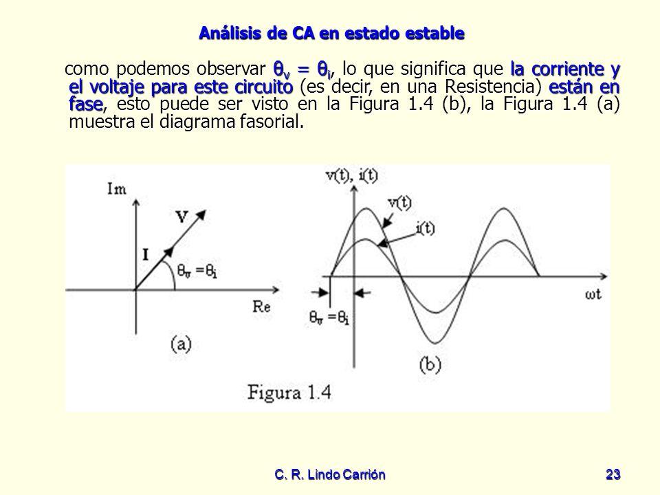 Análisis de CA en estado estable C. R. Lindo Carrión23 como podemos observar θ v = θ i, lo que significa que la corriente y el voltaje para este circu