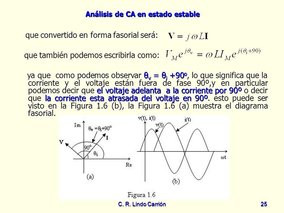Análisis de CA en estado estable C. R. Lindo Carrión25 que convertido en forma fasorial será: que convertido en forma fasorial será: que también podem