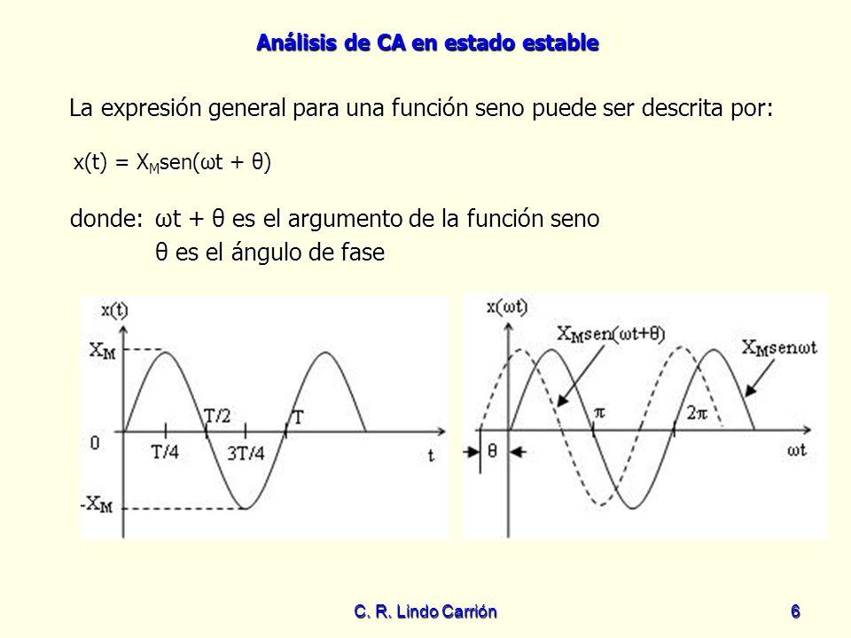 Análisis de CA en estado estable C. R. Lindo Carrión6 La expresión general para una función seno puede ser descrita por: donde:ωt + θ es el argumento