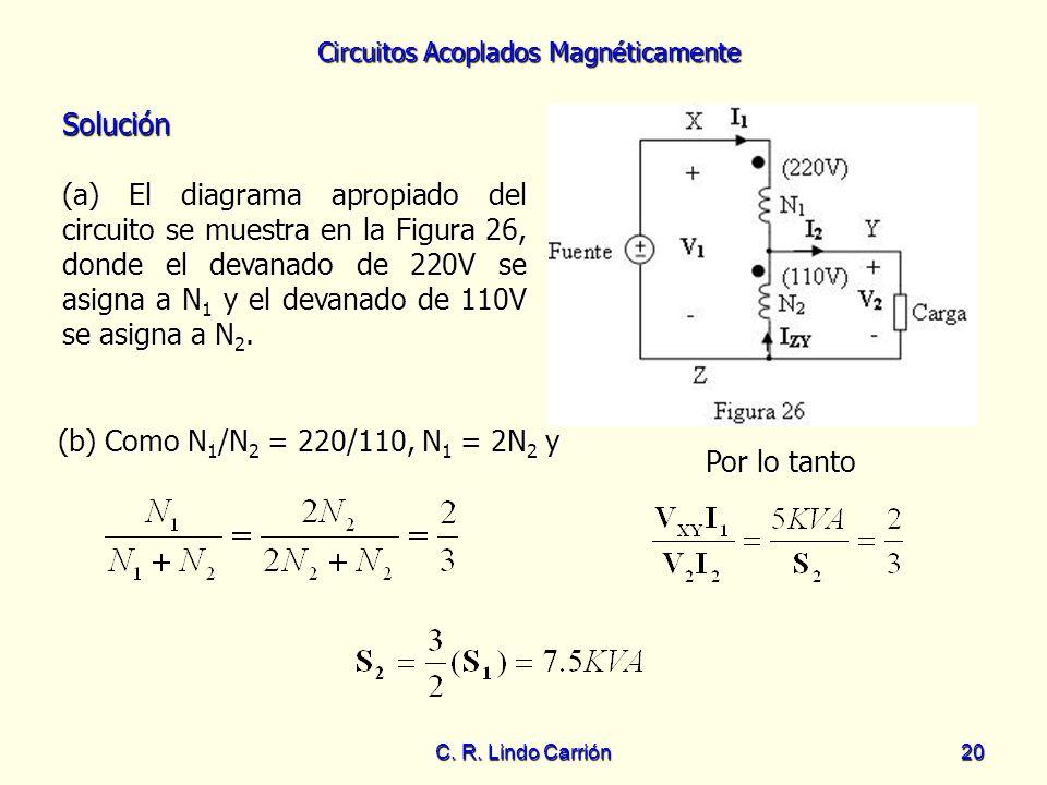Circuitos Acoplados Magnéticamente C. R. Lindo Carrión20 Solución (a) El diagrama apropiado del circuito se muestra en la Figura 26, donde el devanado