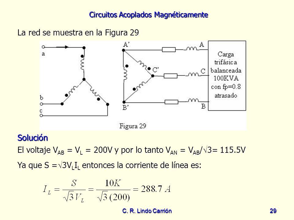 Circuitos Acoplados Magnéticamente C. R. Lindo Carrión29 La red se muestra en la Figura 29 Solución El voltaje V AB = V L = 200V y por lo tanto V AN =