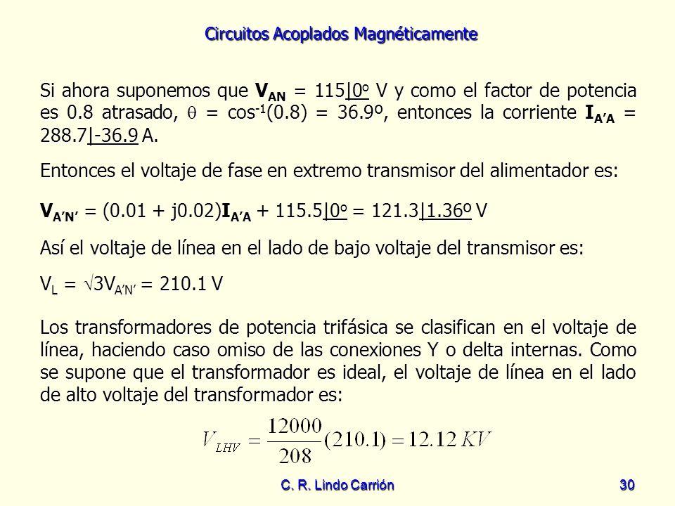 Circuitos Acoplados Magnéticamente C. R. Lindo Carrión30 Si ahora suponemos que V AN = 115|0 o V y como el factor de potencia es 0.8 atrasado, = cos -