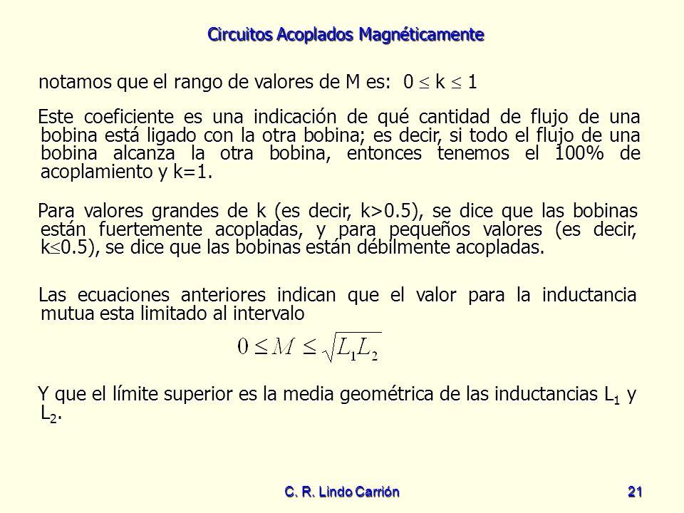 Circuitos Acoplados Magnéticamente C. R. Lindo Carrión21 notamos que el rango de valores de M es: 0 k 1 notamos que el rango de valores de M es: 0 k 1