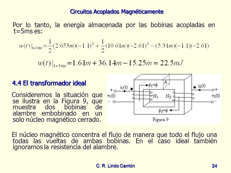 Circuitos Acoplados Magnéticamente C. R. Lindo Carrión24 Por lo tanto, la energía almacenada por las bobinas acopladas en t=5ms es: Por lo tanto, la e