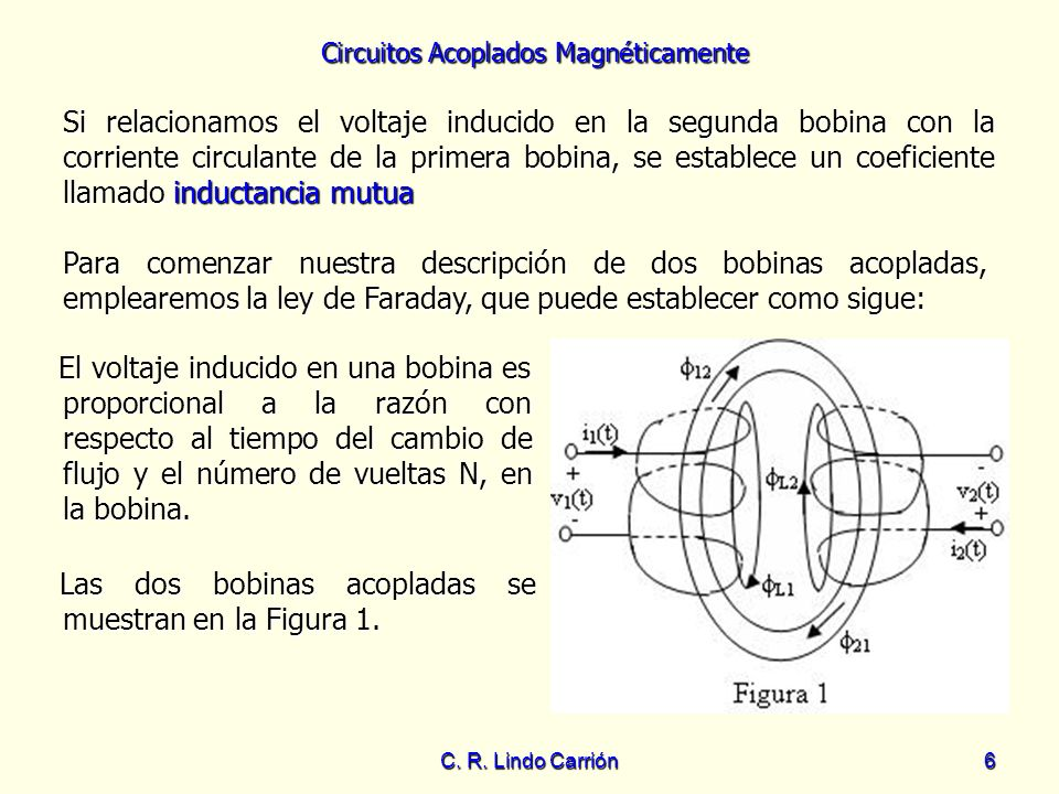 Circuitos Acoplados Magnéticamente C. R. Lindo Carrión6 Si relacionamos el voltaje inducido en la segunda bobina con la corriente circulante de la pri