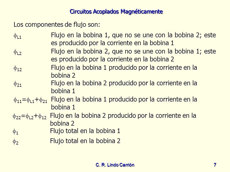Circuitos Acoplados Magnéticamente C. R. Lindo Carrión7 Los componentes de flujo son: L1 Flujo en la bobina 1, que no se une con la bobina 2; este es