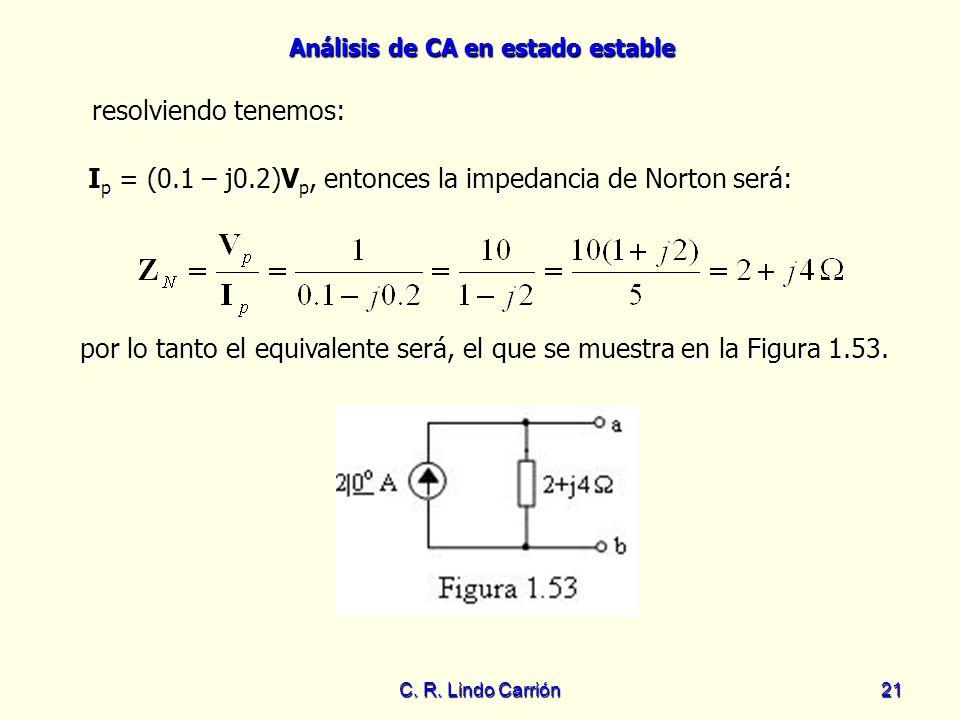 Análisis de CA en estado estable C. R. Lindo Carrión21 I p = (0.1 – j0.2)V p, entonces la impedancia de Norton será: I p = (0.1 – j0.2)V p, entonces l
