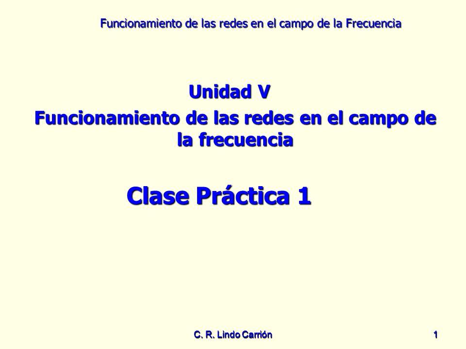Funcionamiento de las redes en el campo de la Frecuencia C. R. Lindo Carrión11 Unidad V Funcionamiento de las redes en el campo de la frecuencia Clase