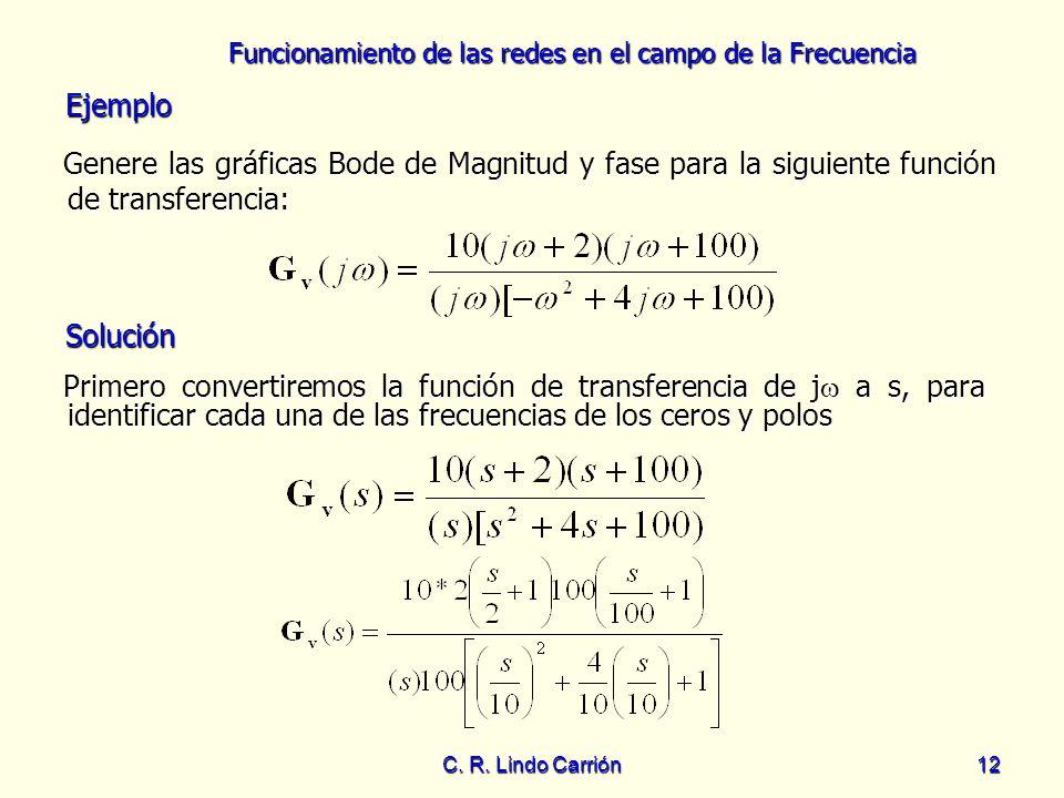 Funcionamiento de las redes en el campo de la Frecuencia C. R. Lindo Carrión12 Genere las gráficas Bode de Magnitud y fase para la siguiente función d