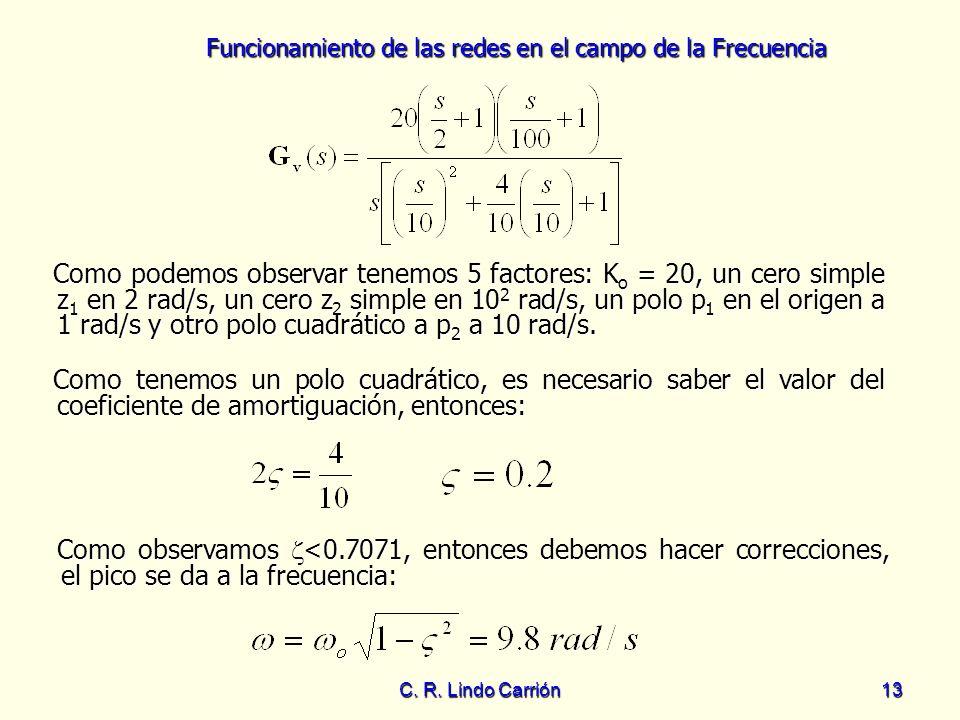 Funcionamiento de las redes en el campo de la Frecuencia C. R. Lindo Carrión13 Como observamos <0.7071, entonces debemos hacer correcciones, el pico s