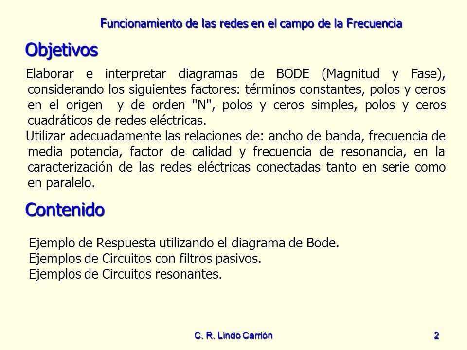 Funcionamiento de las redes en el campo de la Frecuencia C. R. Lindo Carrión2 Objetivos Elaborar e interpretar diagramas de BODE (Magnitud y Fase), co