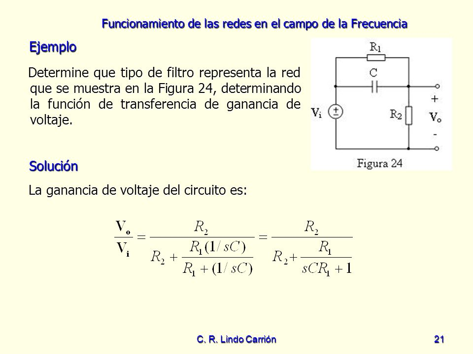 Funcionamiento de las redes en el campo de la Frecuencia C. R. Lindo Carrión21 Determine que tipo de filtro representa la red que se muestra en la Fig