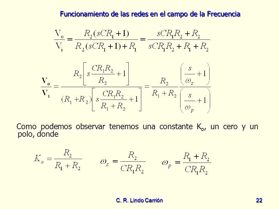 Funcionamiento de las redes en el campo de la Frecuencia C. R. Lindo Carrión22 Como podemos observar tenemos una constante K o, un cero y un polo, don