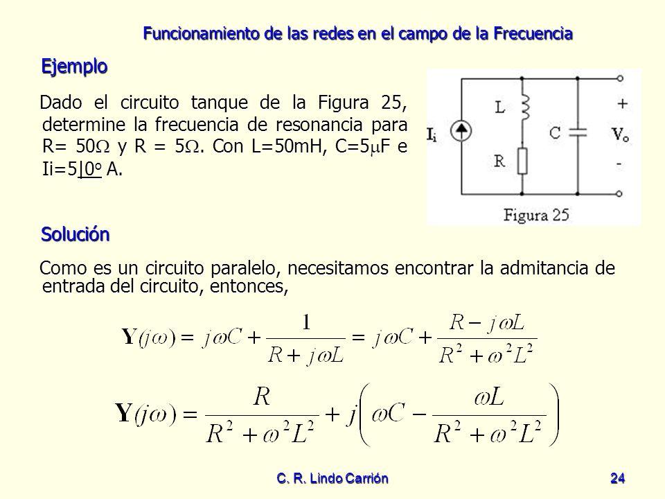 Funcionamiento de las redes en el campo de la Frecuencia C. R. Lindo Carrión24 Dado el circuito tanque de la Figura 25, determine la frecuencia de res