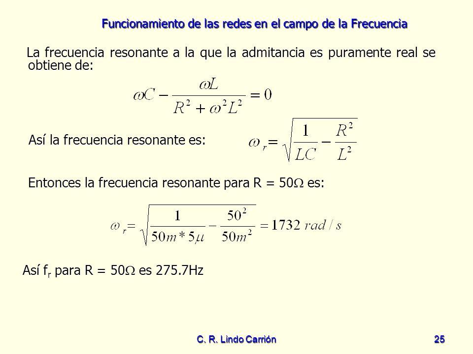 Funcionamiento de las redes en el campo de la Frecuencia C. R. Lindo Carrión25 La frecuencia resonante a la que la admitancia es puramente real se obt