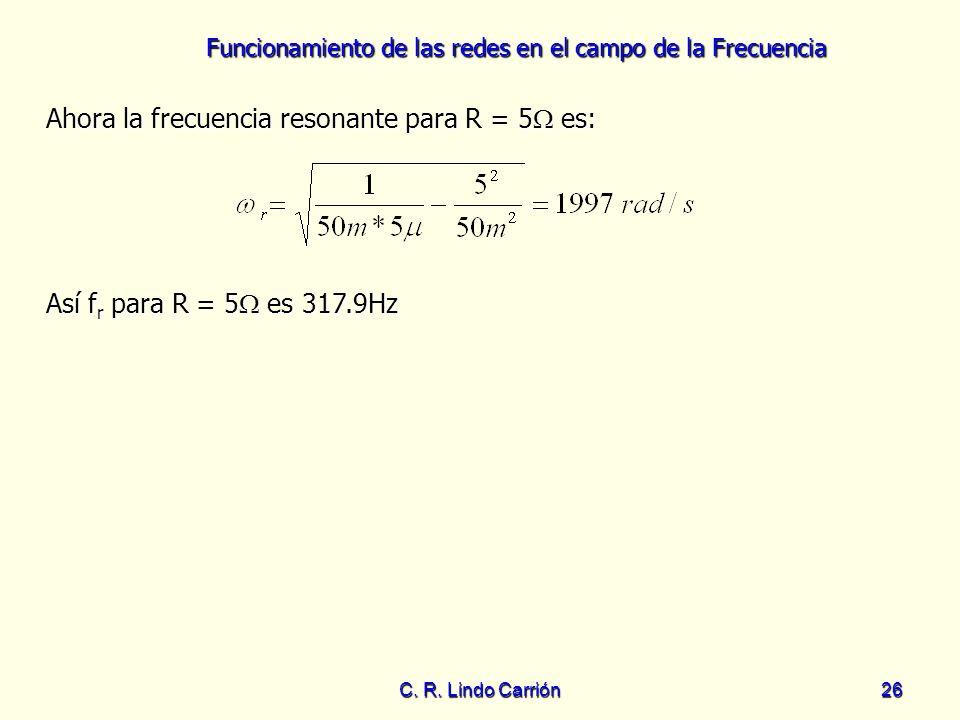 Funcionamiento de las redes en el campo de la Frecuencia C. R. Lindo Carrión26 Ahora la frecuencia resonante para R = 5 es: Ahora la frecuencia resona