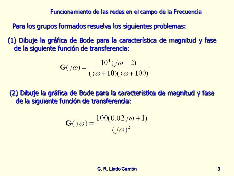 Funcionamiento de las redes en el campo de la Frecuencia C. R. Lindo Carrión3 3 Para los grupos formados resuelva los siguientes problemas: Para los g
