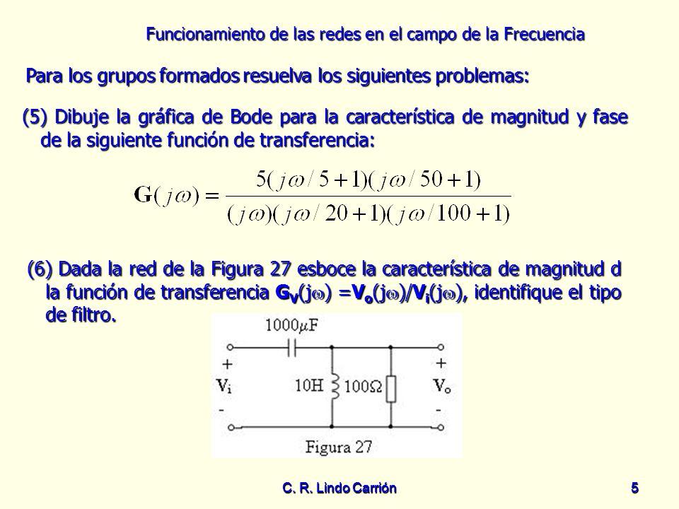 Funcionamiento de las redes en el campo de la Frecuencia C. R. Lindo Carrión5 5 Para los grupos formados resuelva los siguientes problemas: Para los g