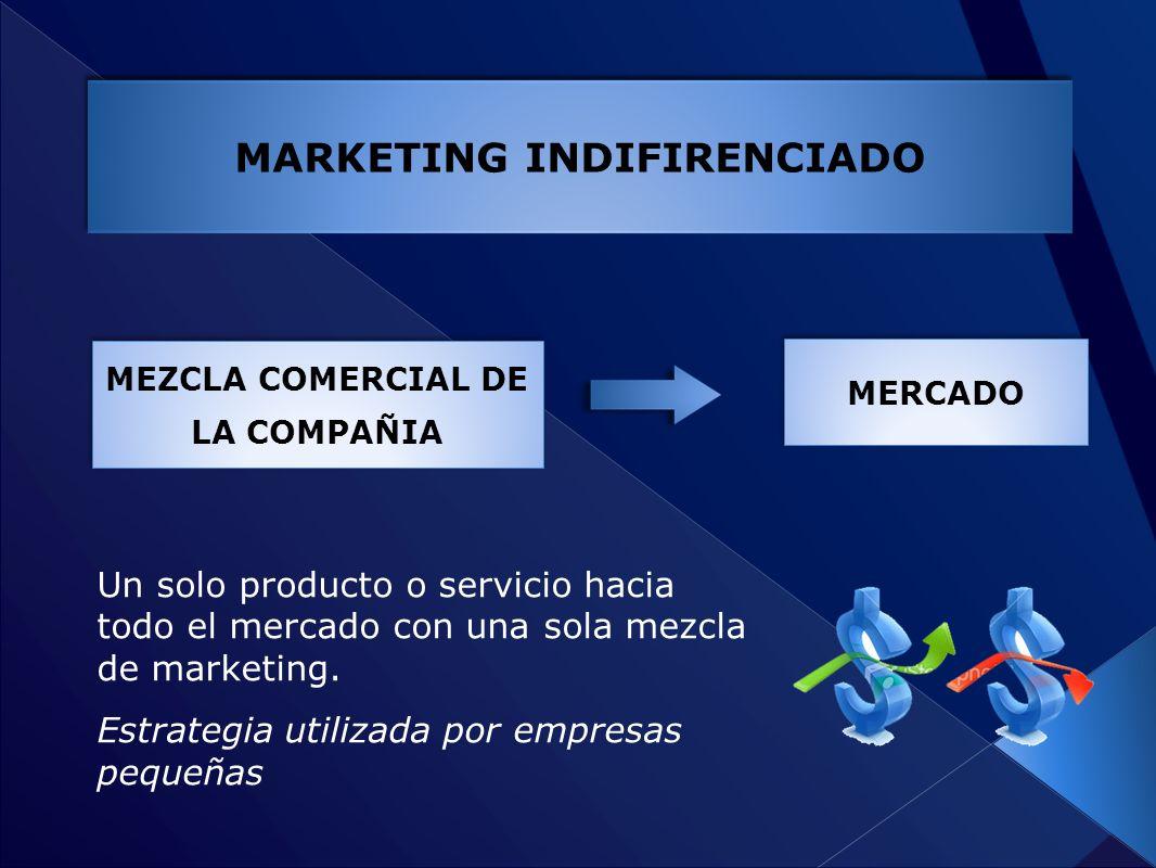 MARKETING INDIFIRENCIADO MEZCLA COMERCIAL DE LA COMPAÑIA MERCADO Un solo producto o servicio hacia todo el mercado con una sola mezcla de marketing. E