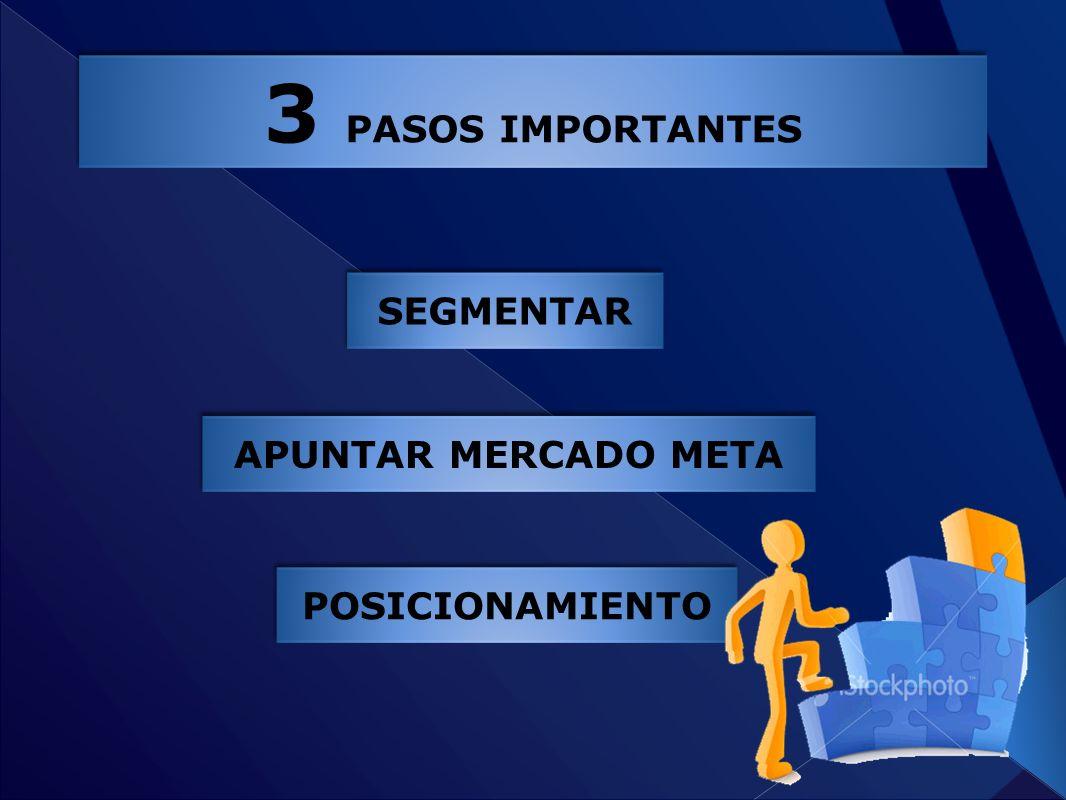 3 PASOS IMPORTANTES SEGMENTAR APUNTAR MERCADO META POSICIONAMIENTO
