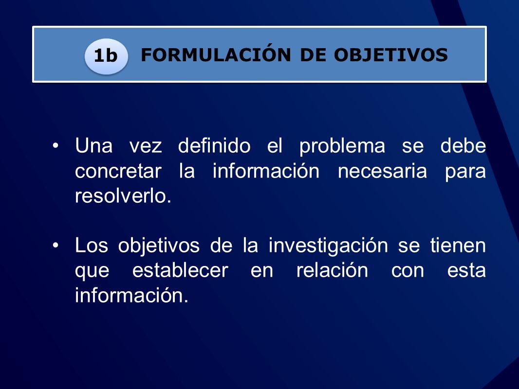 Una vez definido el problema se debe concretar la información necesaria para resolverlo. Los objetivos de la investigación se tienen que establecer en