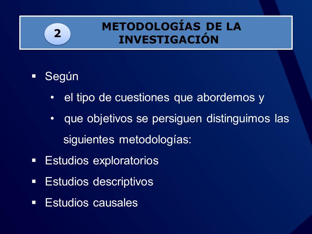 Según el tipo de cuestiones que abordemos y que objetivos se persiguen distinguimos las siguientes metodologías: Estudios exploratorios Estudios descr