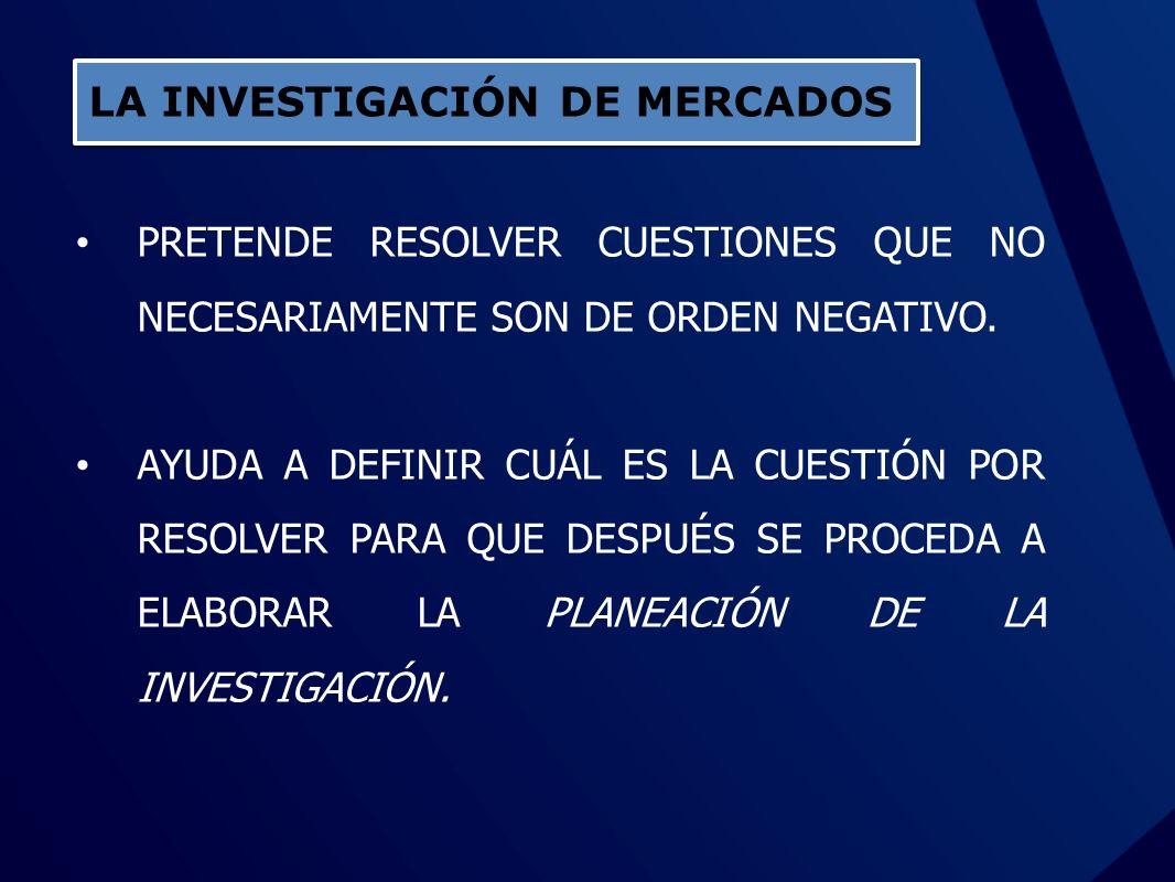 LA CORRECTA DEFINICIÓN DEL PROBLEMA LLEVA A OBJETIVOS DE INVESTIGACIÓN BIEN PRECISOS DETECCIÓN DE LOS SÍNTOMAS ANÁLISIS DE LA SITUACIÓN DEFINICIÓN DEL PROBLEMA ENUNCIADO DE LOS OBJETIVOS DE INVESTIGACIÓN