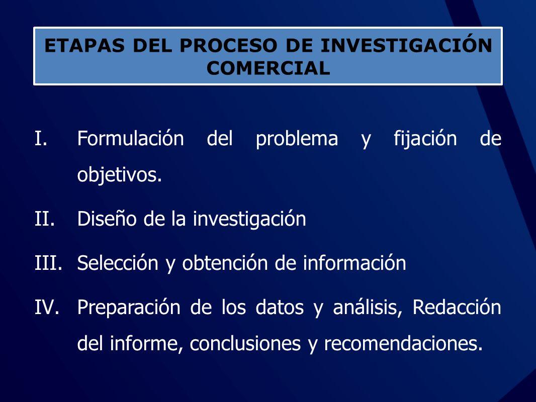 I.Formulación del problema y fijación de objetivos. II.Diseño de la investigación III.Selección y obtención de información IV.Preparación de los datos