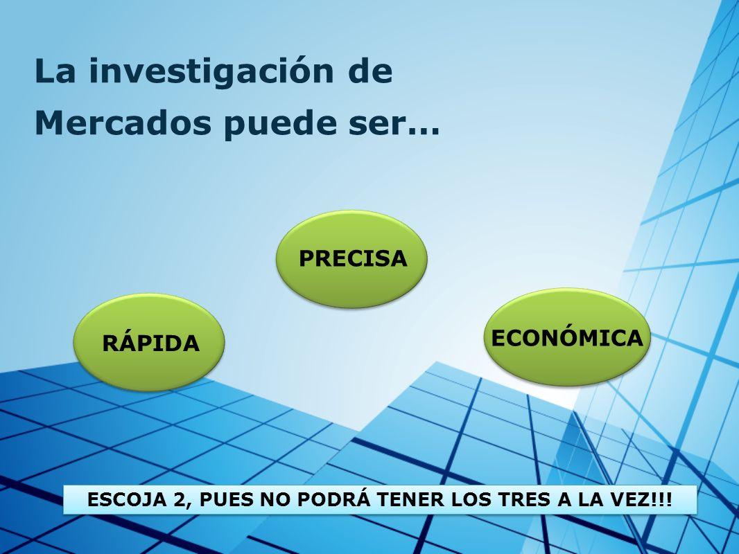 La investigación de Mercados puede ser… PRECISA ECONÓMICA RÁPIDA ESCOJA 2, PUES NO PODRÁ TENER LOS TRES A LA VEZ!!!