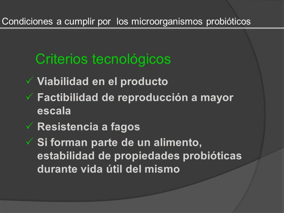 Viabilidad en el producto Factibilidad de reproducción a mayor escala Resistencia a fagos Si forman parte de un alimento, estabilidad de propiedades p