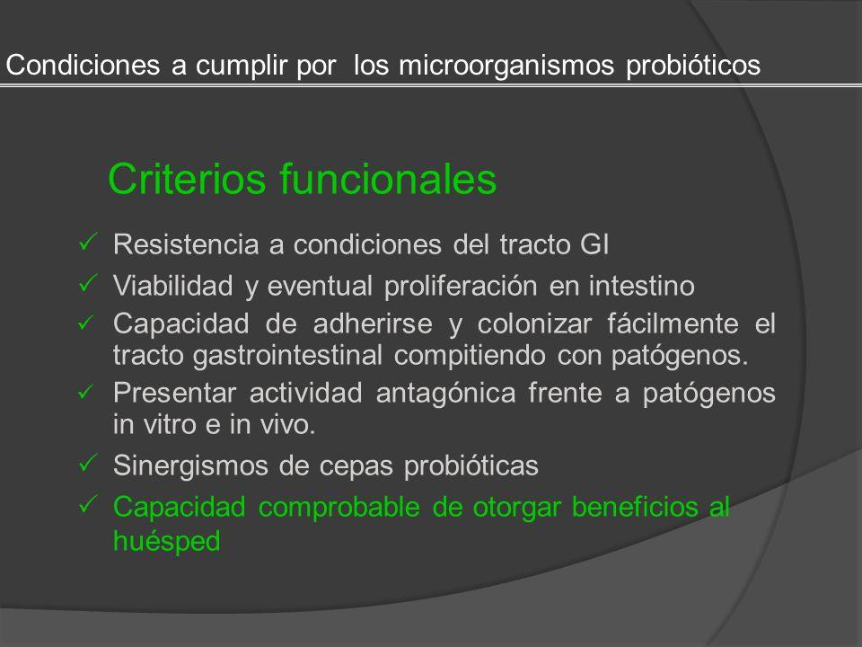 Resistencia a condiciones del tracto GI Viabilidad y eventual proliferación en intestino Capacidad de adherirse y colonizar fácilmente el tracto gastr