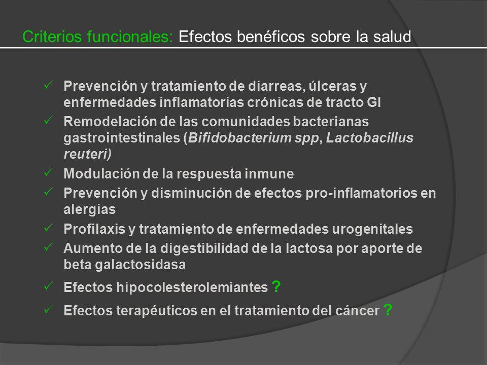 Prevención y tratamiento de diarreas, úlceras y enfermedades inflamatorias crónicas de tracto GI Remodelación de las comunidades bacterianas gastroint