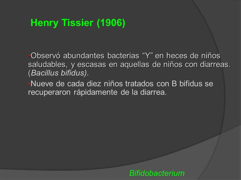 Henry Tissier (1906) Bifidobacterium Observó abundantes bacterias Y en heces de niños saludables, y escasas en aquellas de niños con diarreas. ( Obser