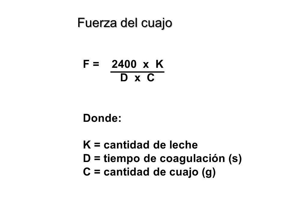 F = 2400 x K D x C Donde: K = cantidad de leche D = tiempo de coagulación (s) C = cantidad de cuajo (g) Fuerza del cuajo