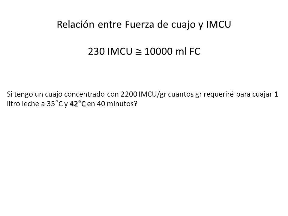 Relación entre Fuerza de cuajo y IMCU 230 IMCU 10000 ml FC 42°C Si tengo un cuajo concentrado con 2200 IMCU/gr cuantos gr requeriré para cuajar 1 litr