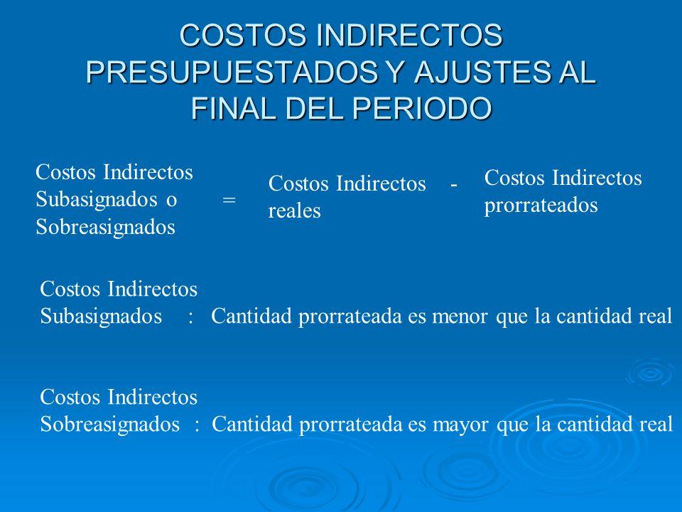 COSTOS INDIRECTOS PRESUPUESTADOS Y AJUSTES AL FINAL DEL PERIODO Costos Indirectos Subasignados o Sobreasignados = Costos Indirectos reales - Costos In