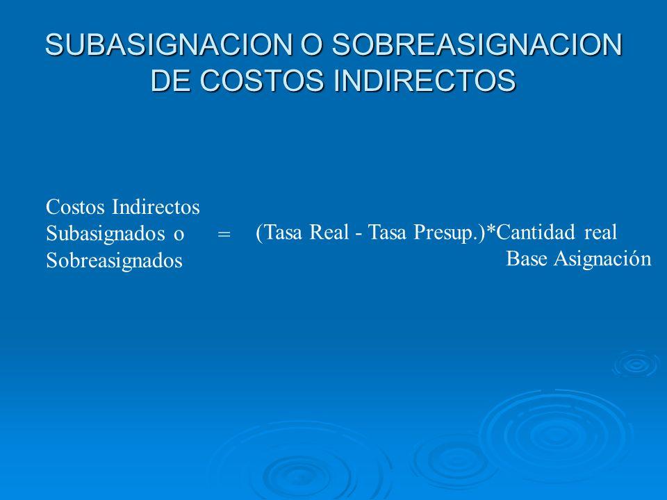 SUBASIGNACION O SOBREASIGNACION DE COSTOS INDIRECTOS Costos Indirectos Subasignados o Sobreasignados = (Tasa Real - Tasa Presup.)*Cantidad real Base A