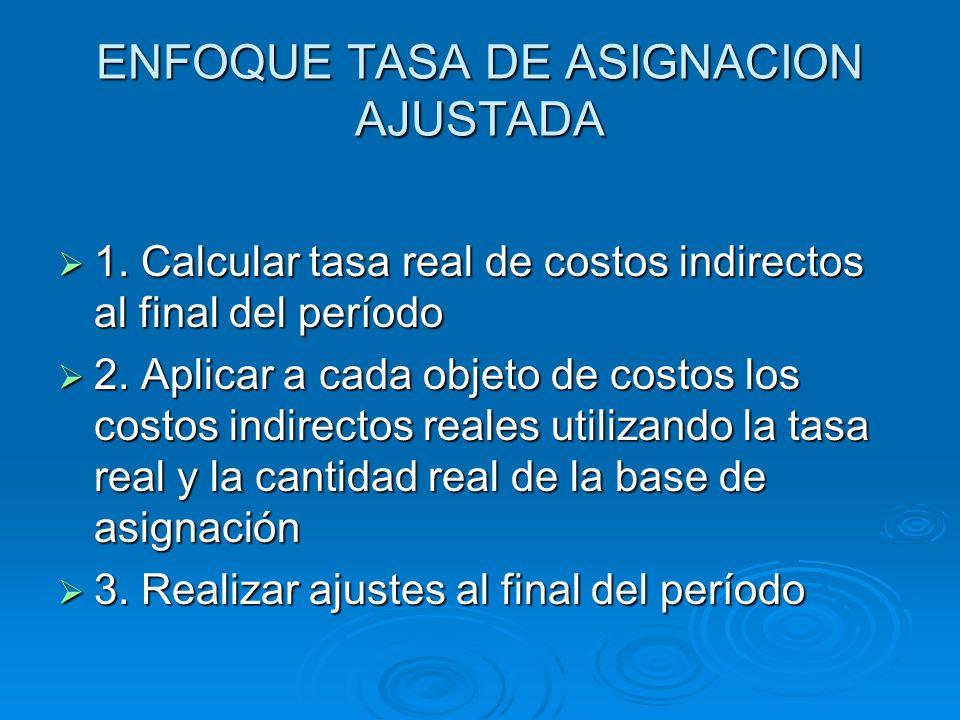 ENFOQUE TASA DE ASIGNACION AJUSTADA 1. Calcular tasa real de costos indirectos al final del período 1. Calcular tasa real de costos indirectos al fina