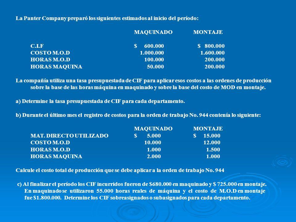 La Panter Company preparó los siguientes estimados al inicio del período: MAQUINADOMONTAJE C.I.F$ 600.000 $ 800.000 COSTO M.O.D 1.000.000 1.600.000 HO