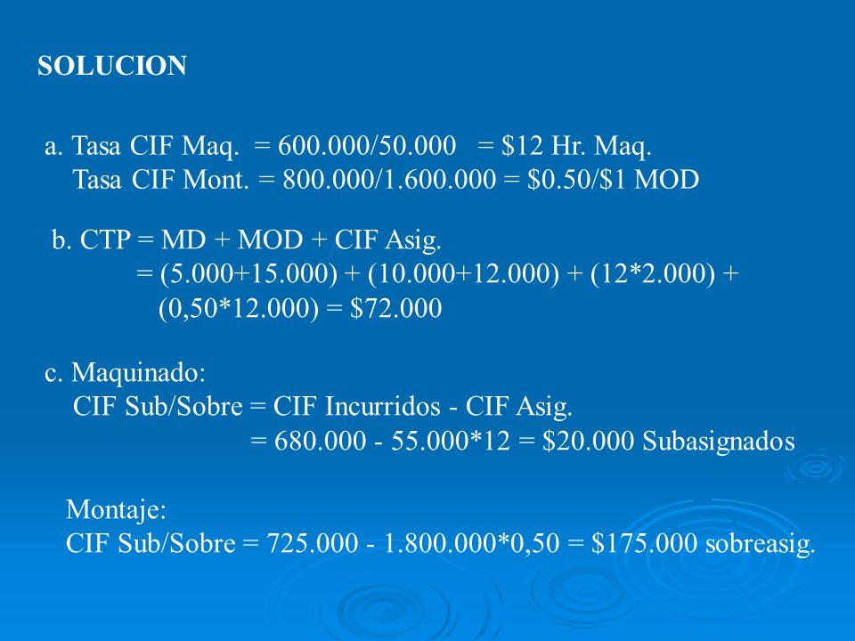 SOLUCION a. Tasa CIF Maq. = 600.000/50.000 = $12 Hr. Maq. Tasa CIF Mont. = 800.000/1.600.000 = $0.50/$1 MOD b. CTP = MD + MOD + CIF Asig. = (5.000+15.