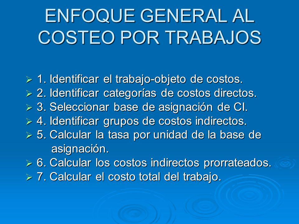 ENFOQUE GENERAL AL COSTEO POR TRABAJOS 1. Identificar el trabajo-objeto de costos. 1. Identificar el trabajo-objeto de costos. 2. Identificar categorí