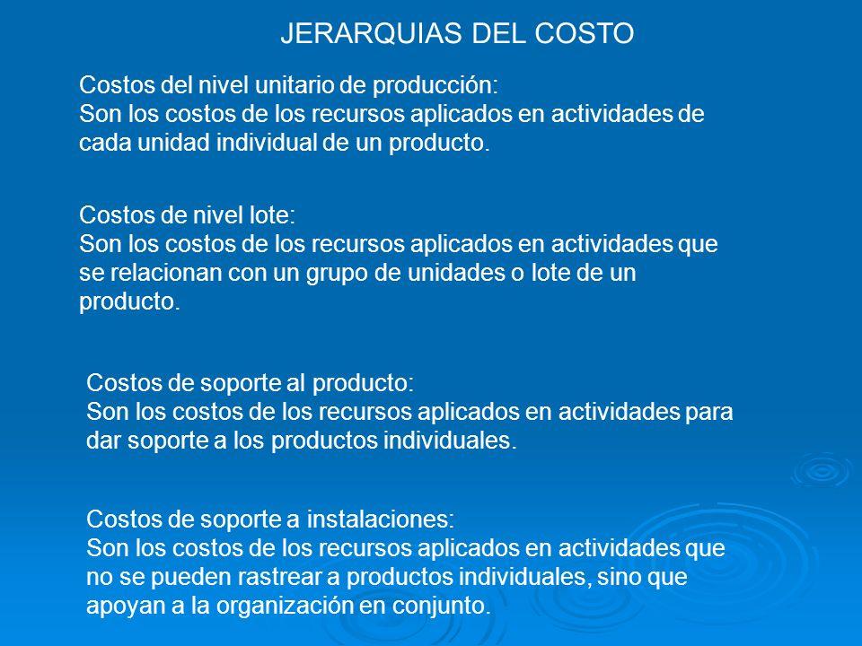 JERARQUIAS DEL COSTO Costos del nivel unitario de producción: Son los costos de los recursos aplicados en actividades de cada unidad individual de un