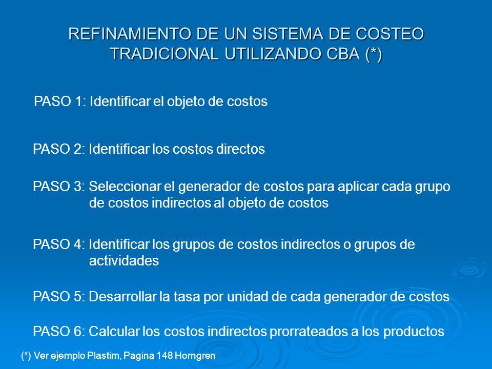 REFINAMIENTO DE UN SISTEMA DE COSTEO TRADICIONAL UTILIZANDO CBA (*) PASO 1: Identificar el objeto de costos PASO 2: Identificar los costos directos PA