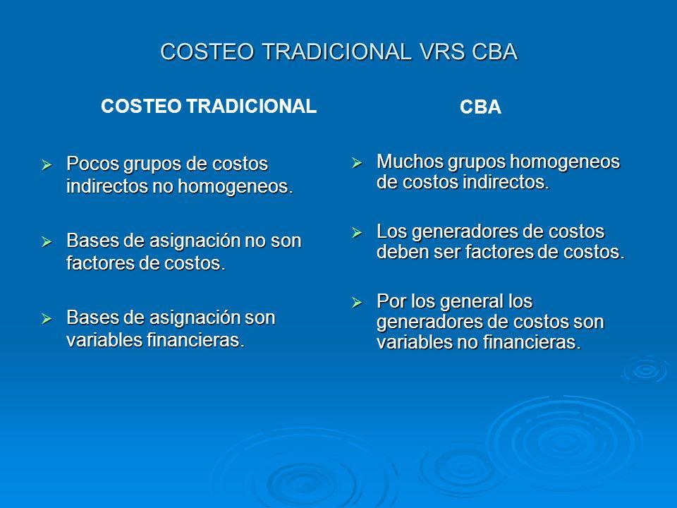 COSTEO TRADICIONAL VRS CBA Pocos grupos de costos indirectos no homogeneos. Pocos grupos de costos indirectos no homogeneos. Bases de asignación no so