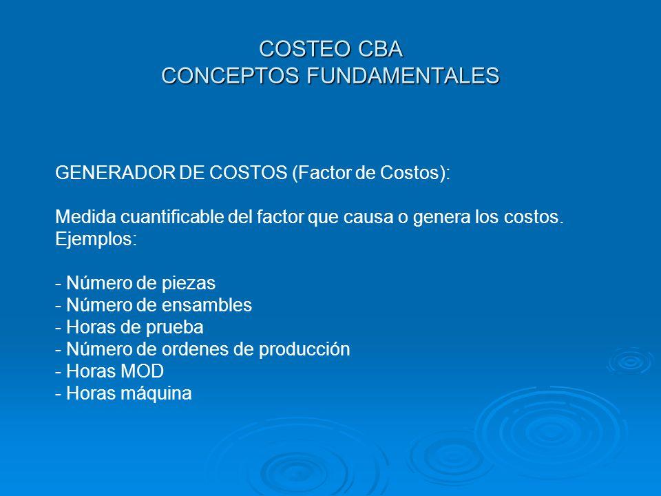 COSTEO CBA CONCEPTOS FUNDAMENTALES GENERADOR DE COSTOS (Factor de Costos): Medida cuantificable del factor que causa o genera los costos. Ejemplos: -