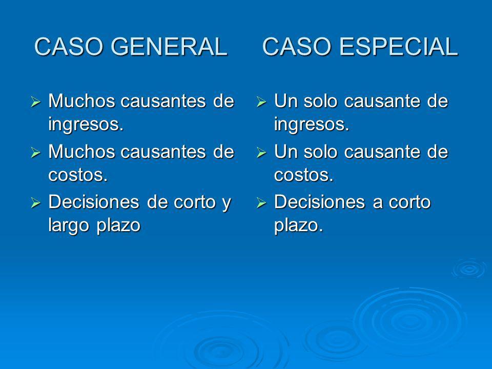 CASO GENERAL CASO ESPECIAL Muchos causantes de ingresos.