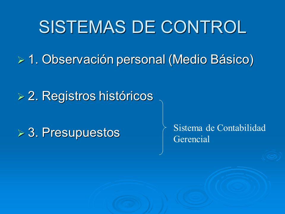 SISTEMAS DE CONTROL 1. Observación personal (Medio Básico) 1. Observación personal (Medio Básico) 2. Registros históricos 2. Registros históricos 3. P