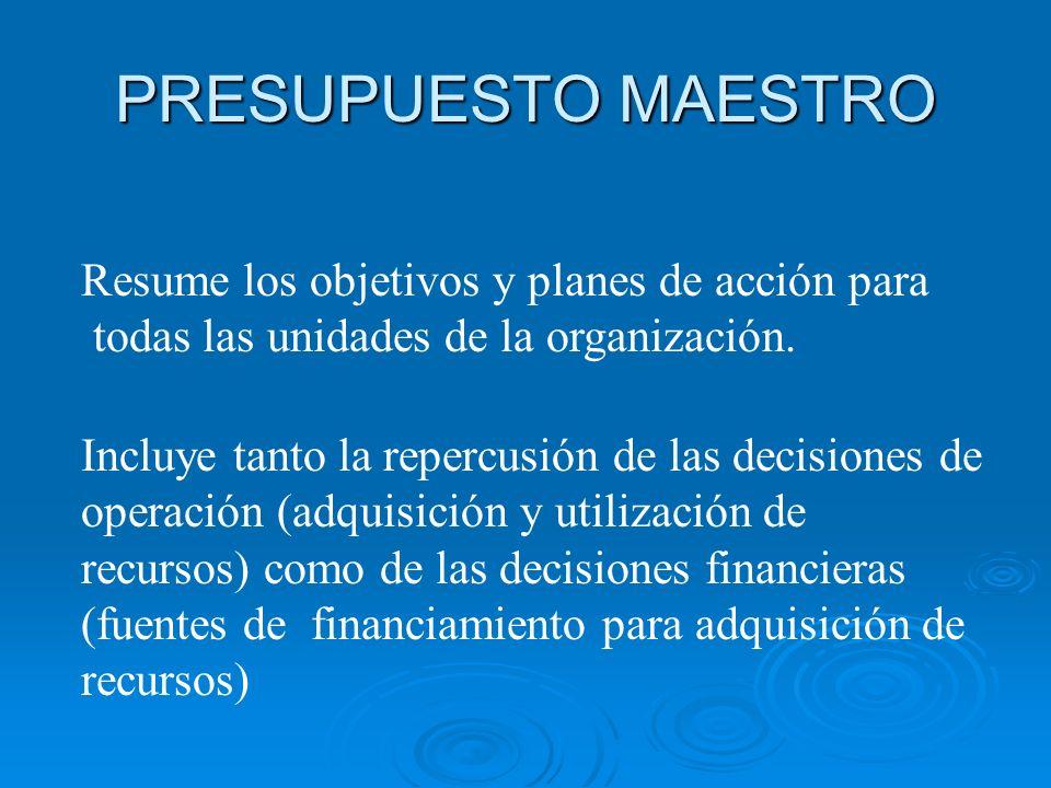 PRESUPUESTO MAESTRO Resume los objetivos y planes de acción para todas las unidades de la organización. Incluye tanto la repercusión de las decisiones